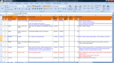 Task Tracker Excel Template. excel templates to do task manager ...